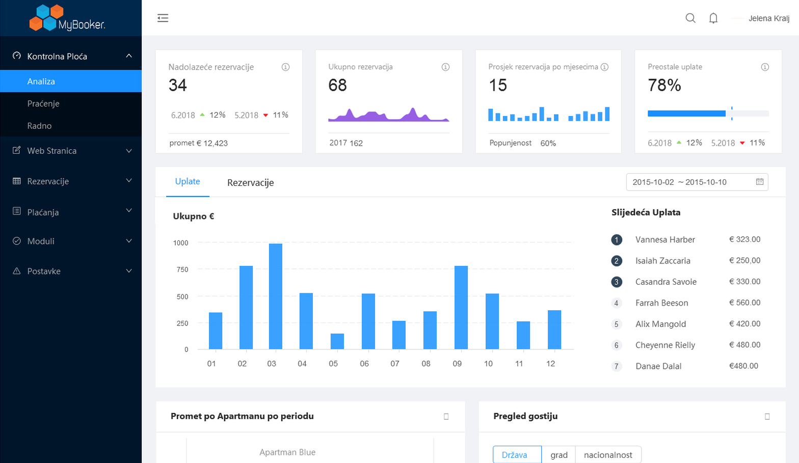 MYBOOKER SMART DASHBOARD